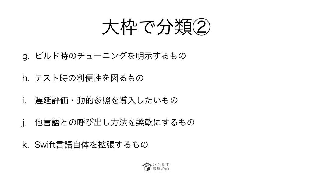 େͰྨᶄ H ϏϧυͷνϡʔχϯάΛ໌ࣔ͢Δͷ I ςετͷརศੑΛਤΔͷ...