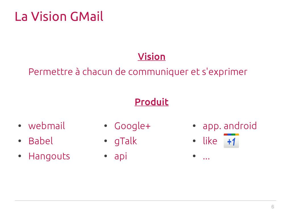 6 La Vision GMail Vision Permettre à chacun de ...