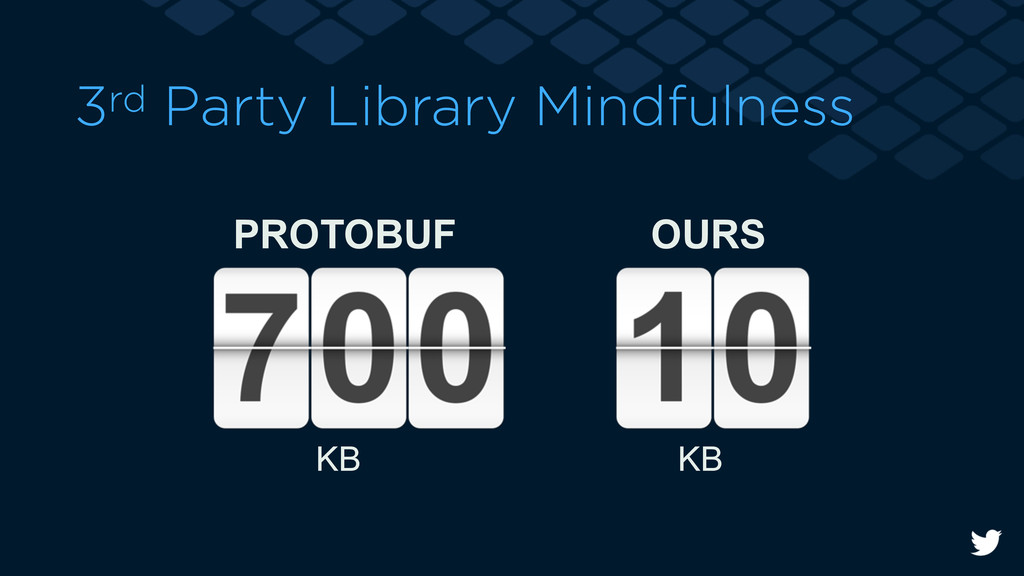 3rd Party Library Mindfulness PROTOBUF KB OURS ...