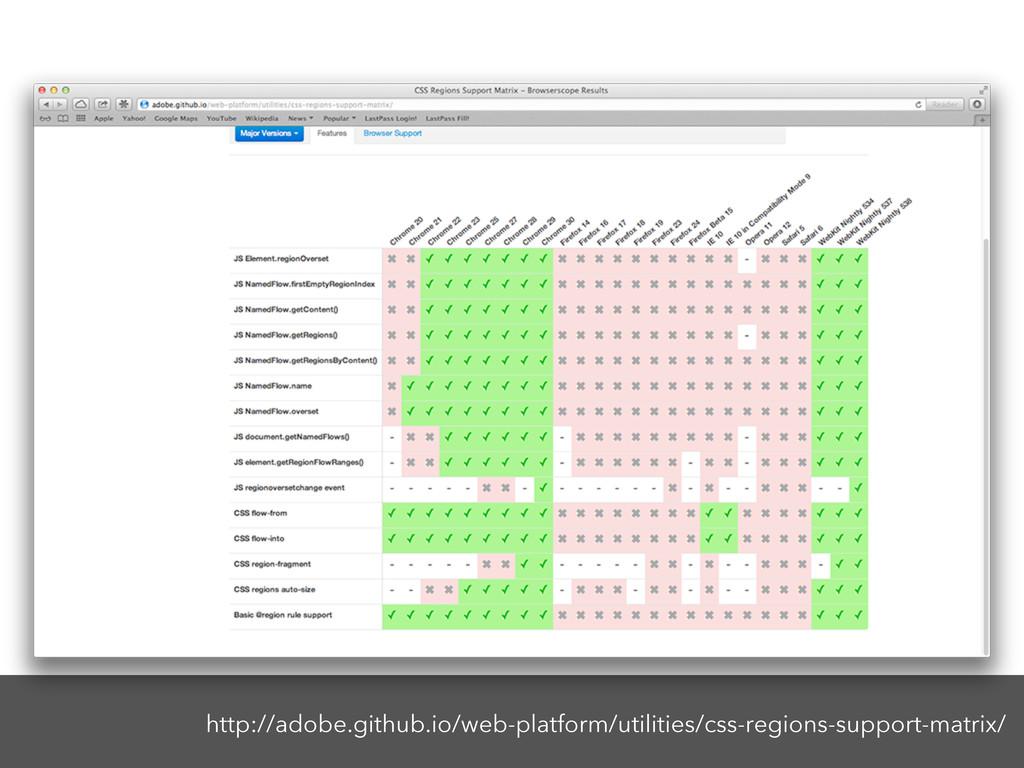 http://adobe.github.io/web-platform/utilities/c...