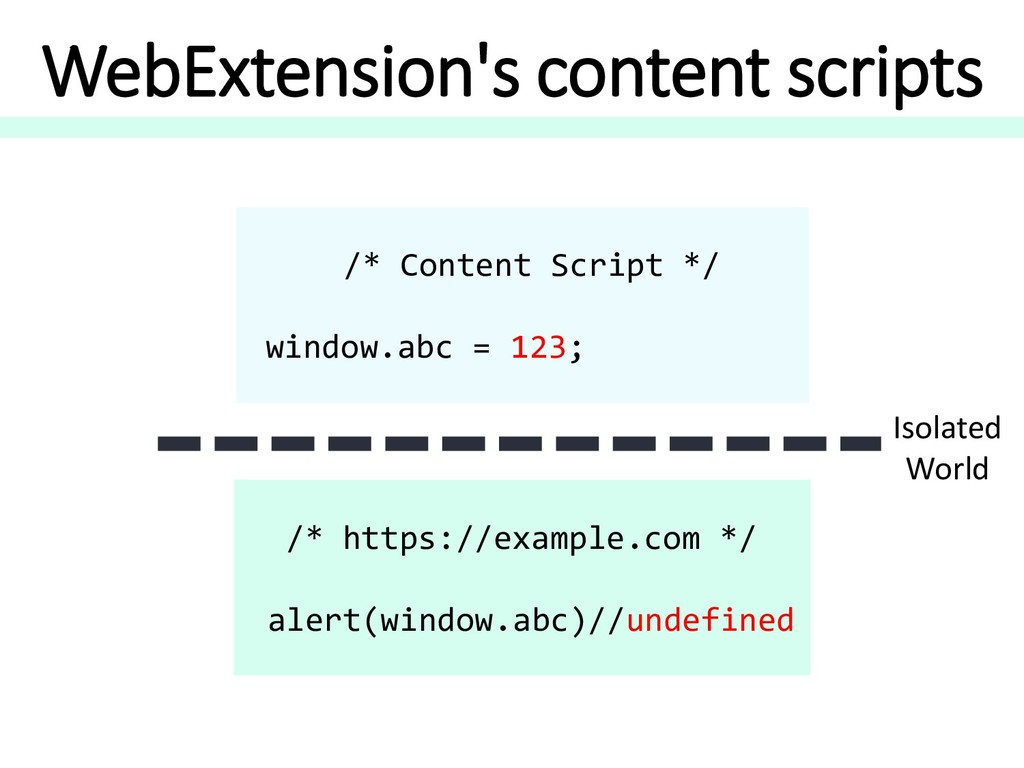 WebExtension's content scripts /* Content Scrip...