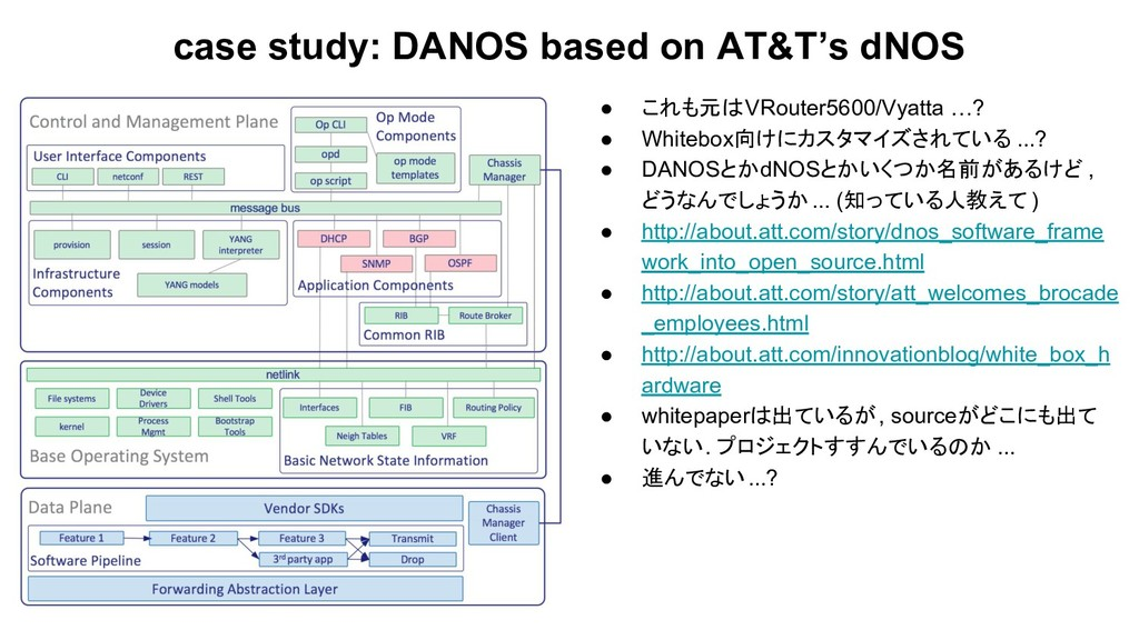 case study: DANOS based on AT&T's dNOS ● これも元はV...