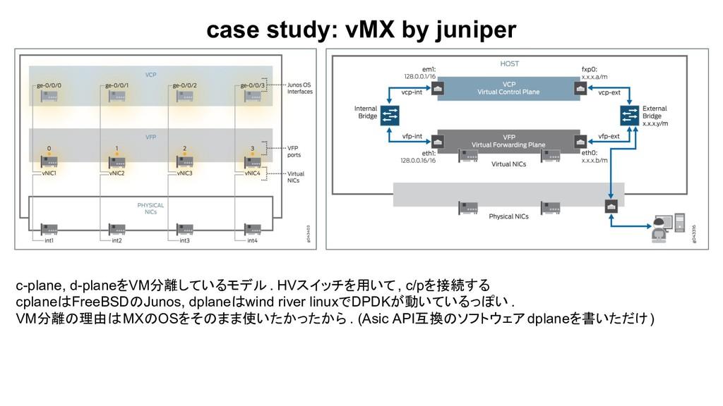 case study: vMX by juniper c-plane, d-planeをVM分...
