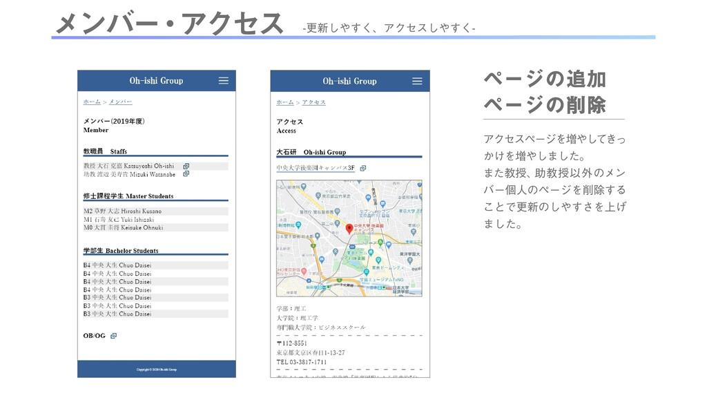 メンバー・アクセス -更新しやすく、アクセスしやすく- ページの追加 ページの削除 ページの...
