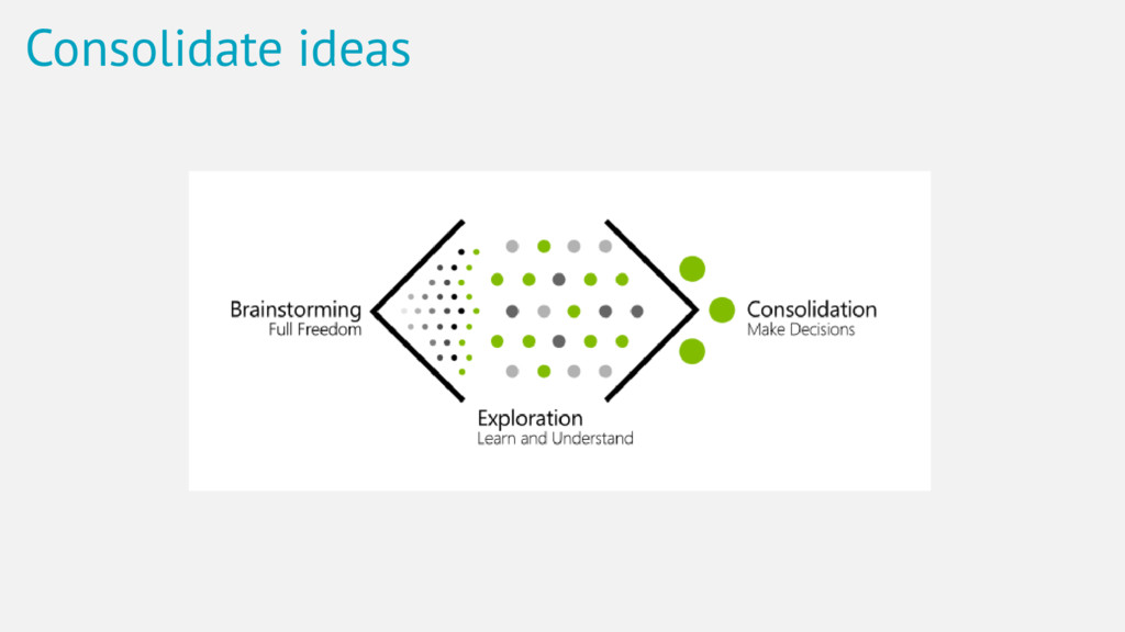 Consolidate ideas