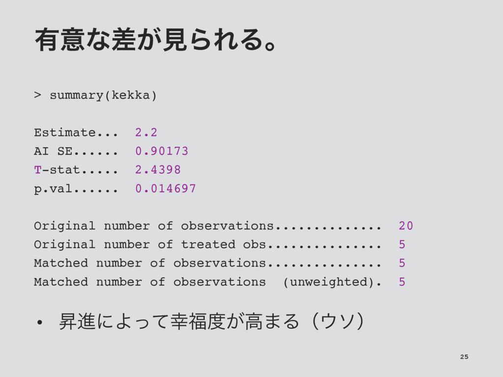 ༗ҙͳ͕ࠩݟΒΕΔɻ > summary(kekka) Estimate... 2.2 AI ...