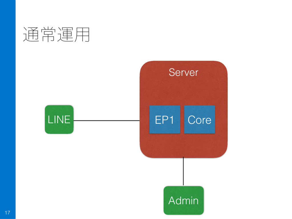 Server ௨ৗӡ༻ 17 LINE EP1 Core Admin