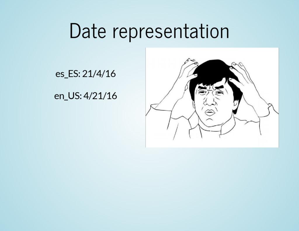 Date representation es_ES: 21/4/16 en_US: 4/21/...