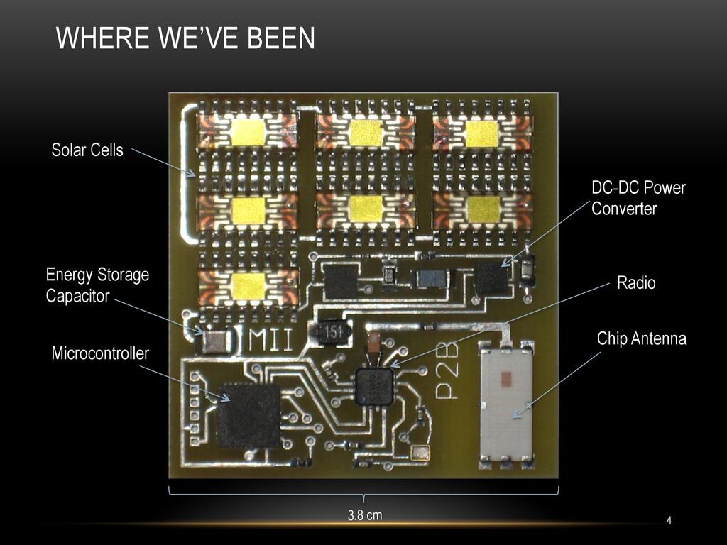 WHERE WE'VE BEEN Solar Cells Microcontroller Ra...