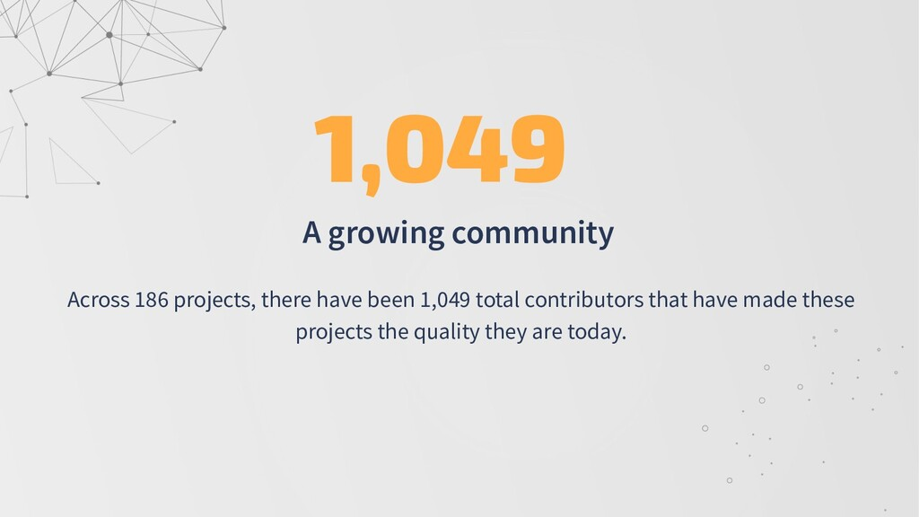 A growing community Across 186 projects, there ...