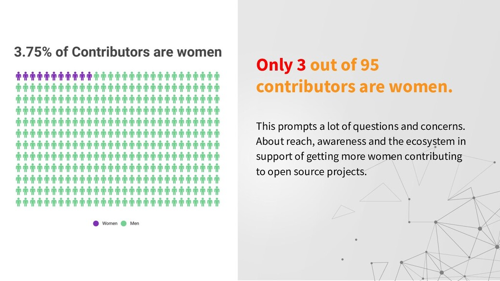 Only 3 out of 95 contributors are women. This p...