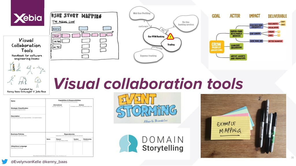 36 Visual collaboration tools @EvelynvanKelle @...