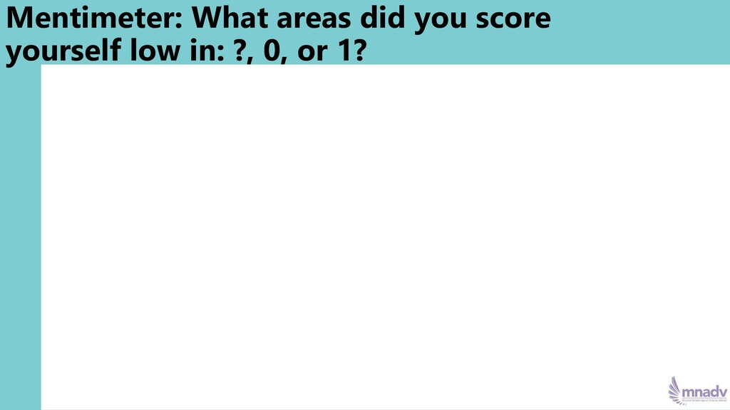 Mentimeter: What areas did you score yourself l...