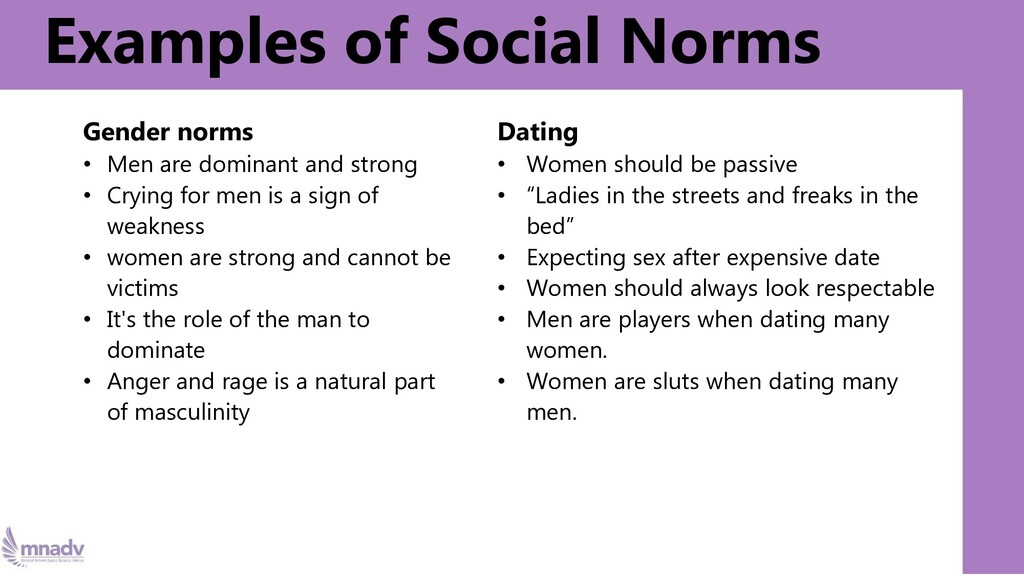 Examples of Social Norms Gender norms • Men are...