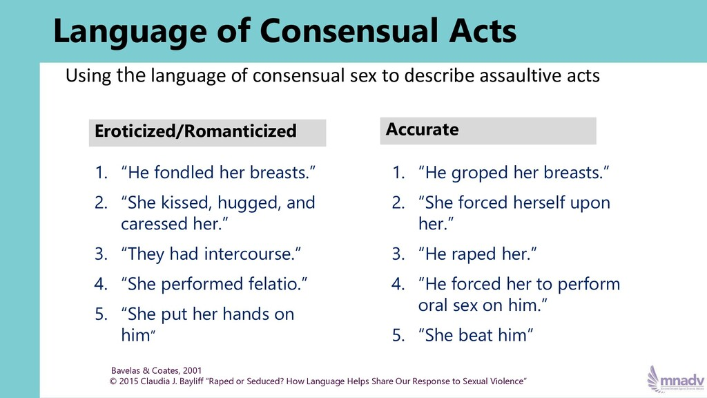 Language of Consensual Acts Using the language ...