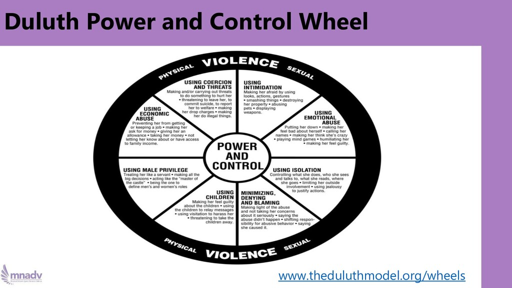 Duluth Power and Control Wheel www.theduluthmod...