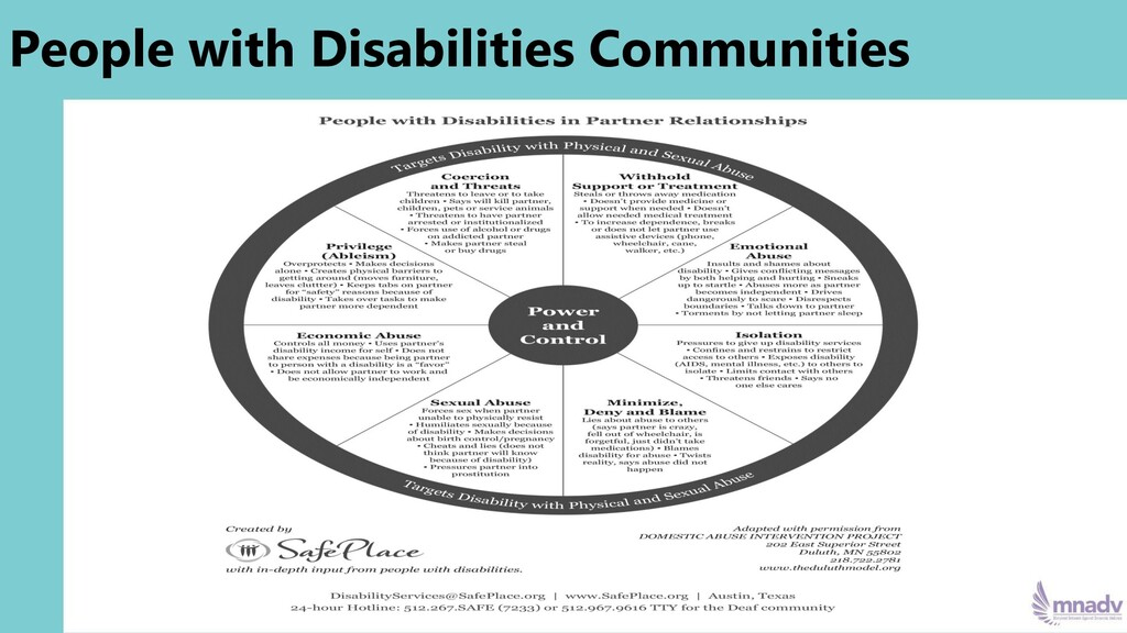 People with Disabilities Communities