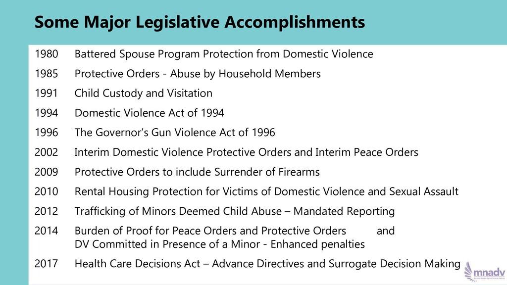 Some Major Legislative Accomplishments 1980 Bat...