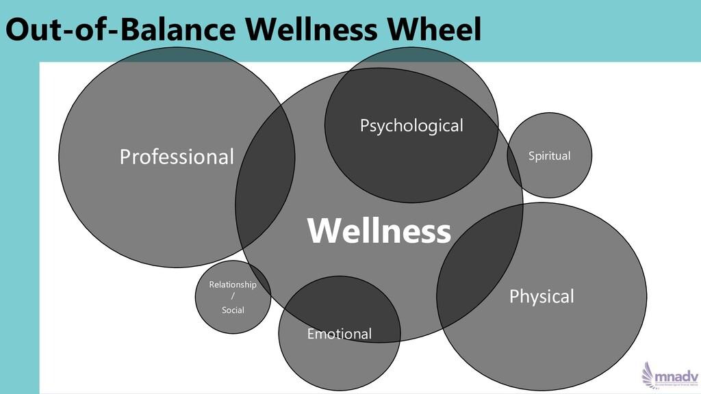 Out-of-Balance Wellness Wheel Wellness Relation...