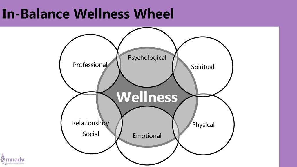 In-Balance Wellness Wheel Wellness Emotional Pr...