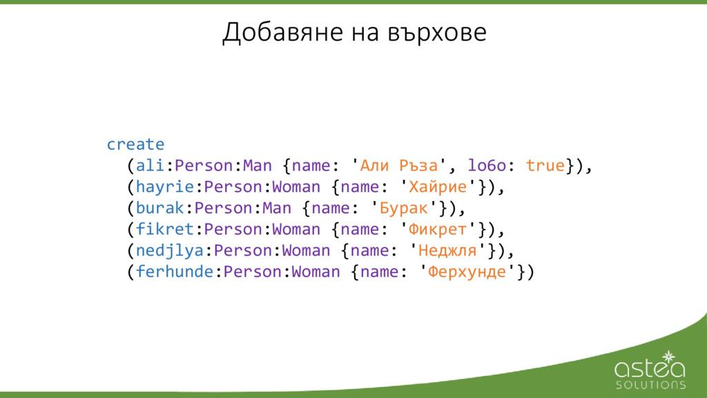 create (ali:Person:Man {name: 'Али Ръза', lo6o:...