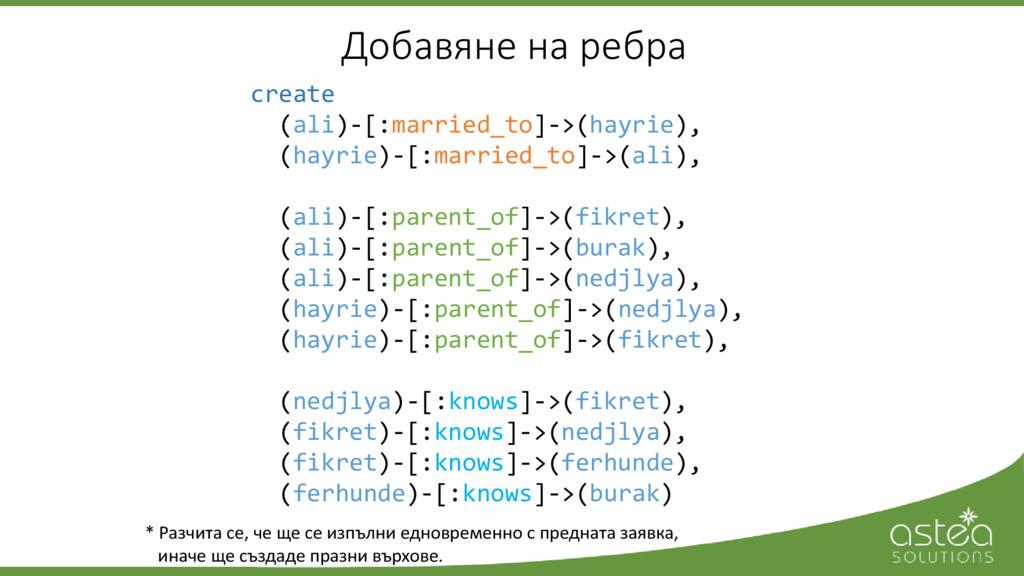 create (ali)-[:married_to]->(hayrie), (hayrie)-...