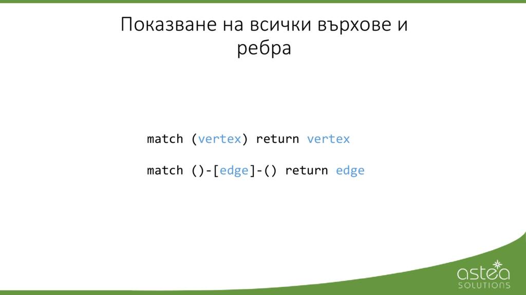 match (vertex) return vertex match ()-[edge]-()...