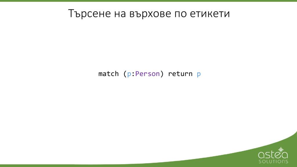match (p:Person) return p Търсене на върхове по...