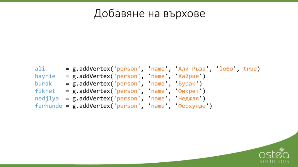 ali = g.addVertex('person', 'name', 'Али Ръза',...