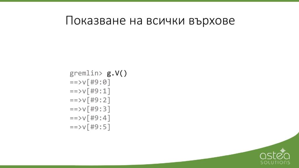 gremlin> g.V() ==>v[#9:0] ==>v[#9:1] ==>v[#9:2]...