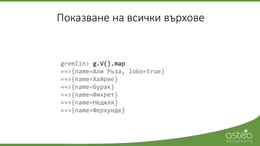gremlin> g.V().map ==>{name=Али Ръза, lo6o=true...