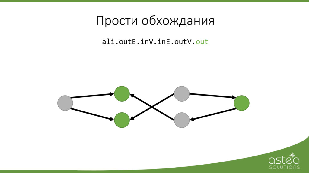 Прости обхождания ali.outE.inV.inE.outV.out