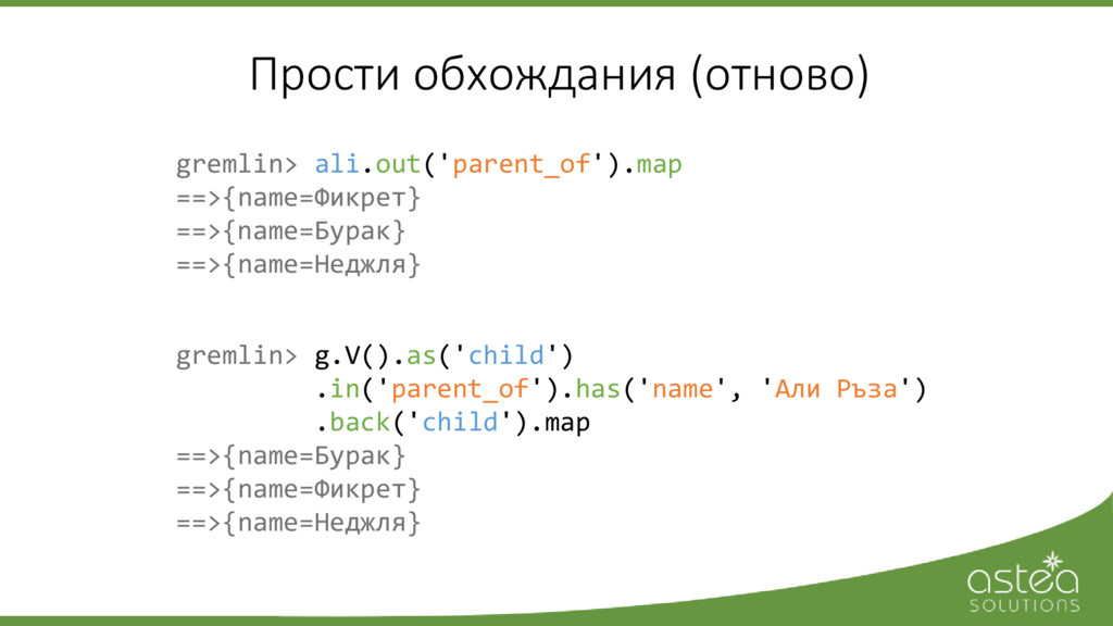 gremlin> ali.out('parent_of').map ==>{name=Фикр...
