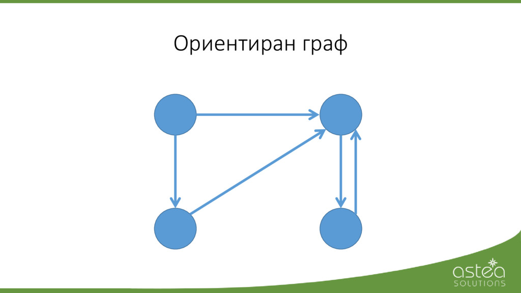 Ориентиран граф