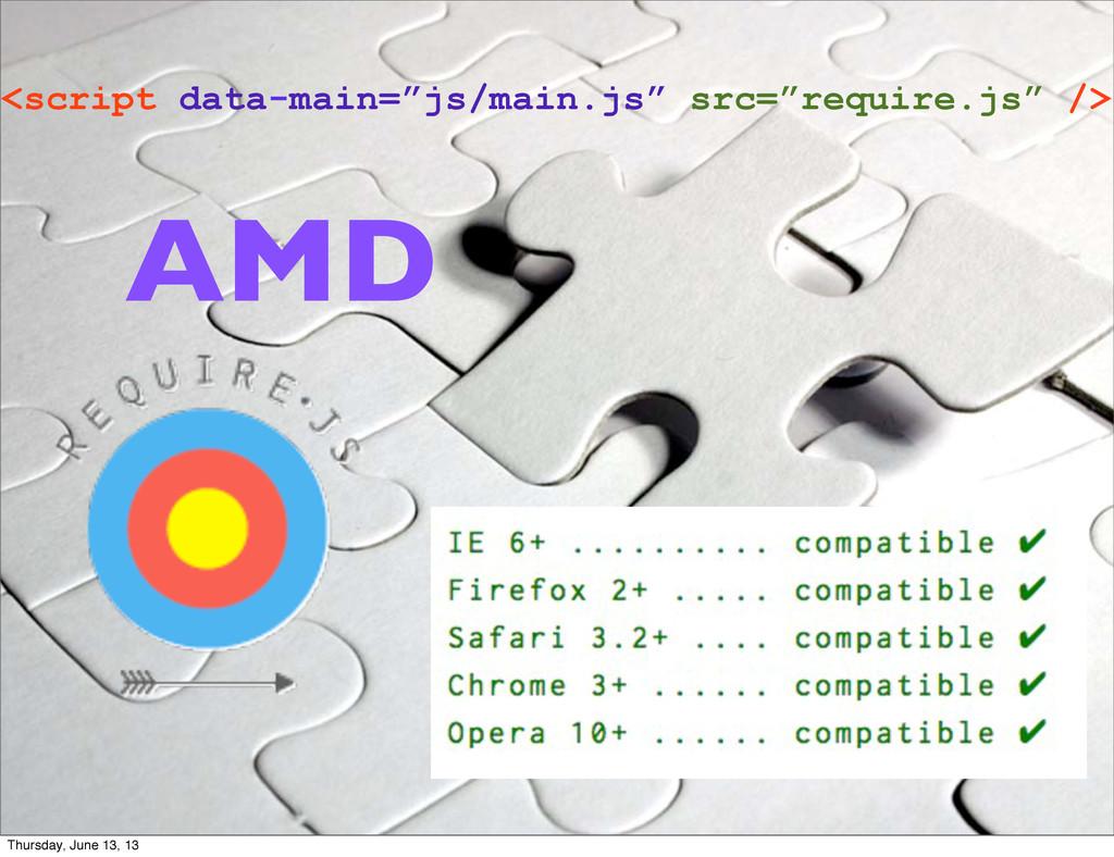 "<script data-main=""js/main.js"" src=""require.js""..."
