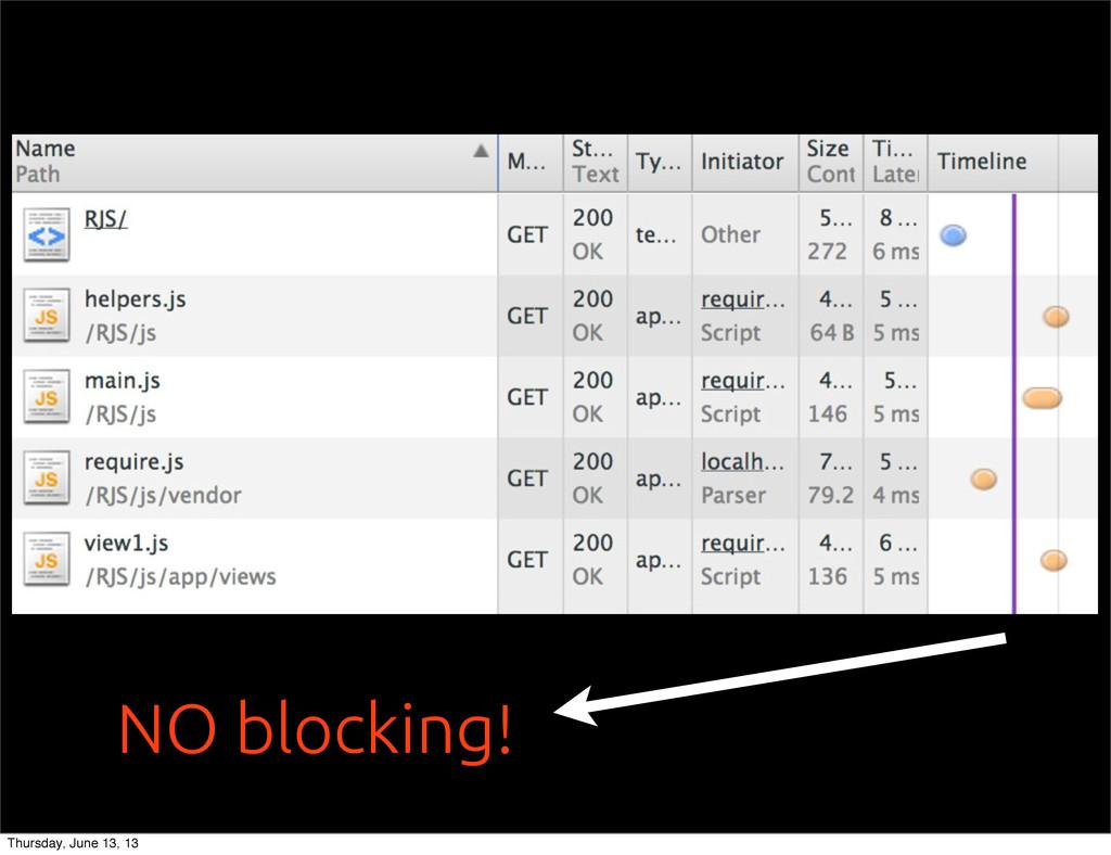 NO blocking! Thursday, June 13, 13