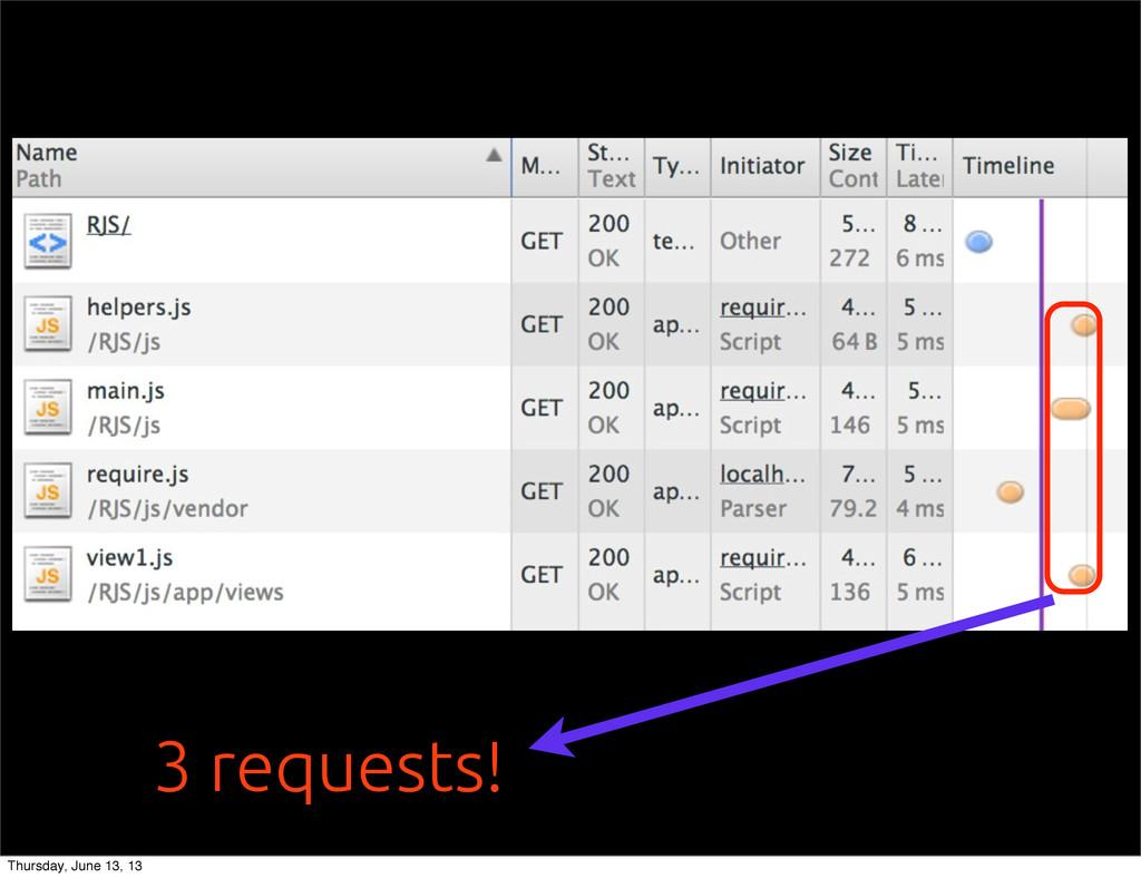 3 requests! Thursday, June 13, 13