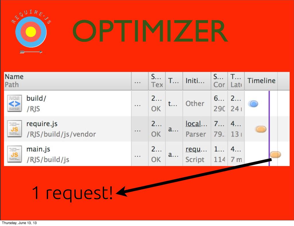 OPTIMIZER 1 request! Thursday, June 13, 13