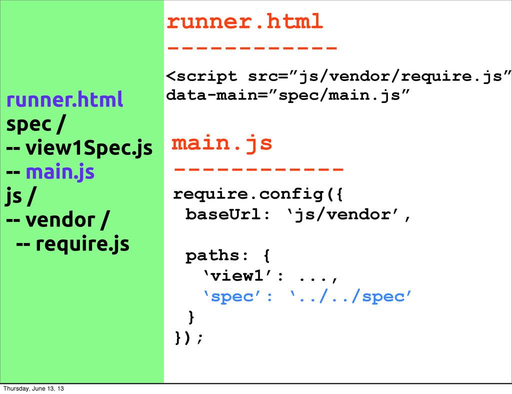 runner.html ------------ runner.html spec / -- ...