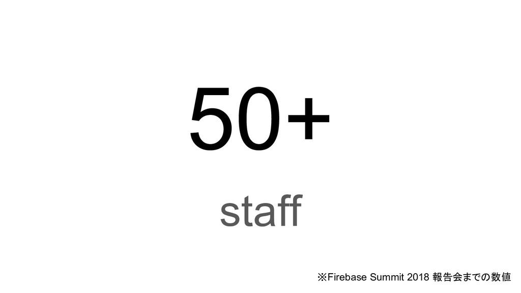 50+ staff ※Firebase Summit 2018 報告会までの数値