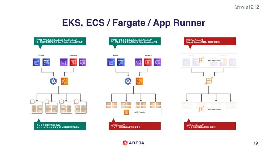 @rwle1212 19 EKS, ECS / Fargate / App Runner