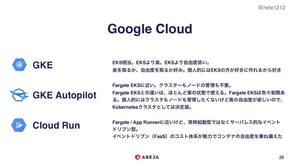 @rwle1212 26 GK E  GKE Autopilo t  Cloud Run 26...