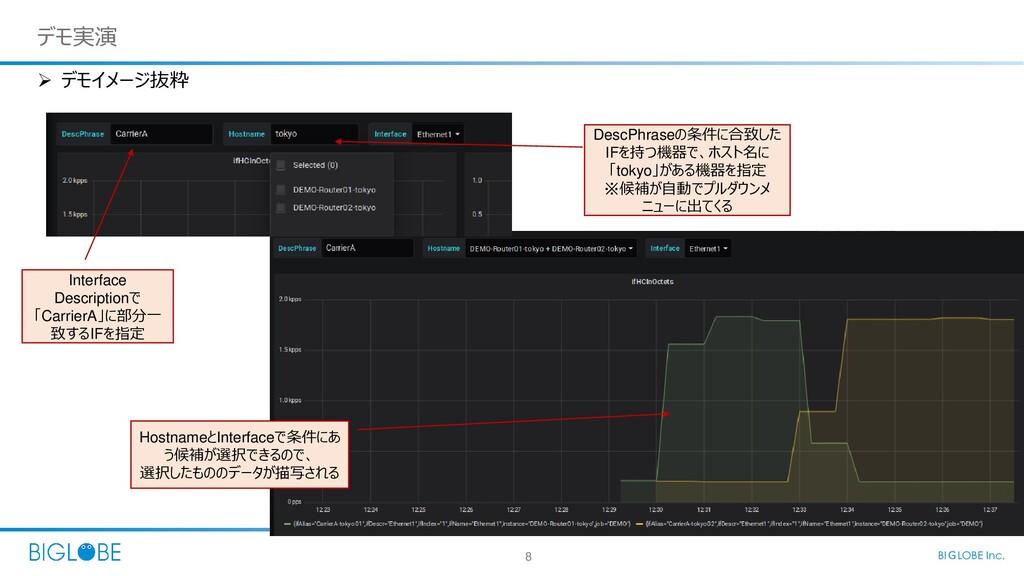 8 BIGLOBE Inc. デモ実演  デモイメージ抜粋 Interface Descri...