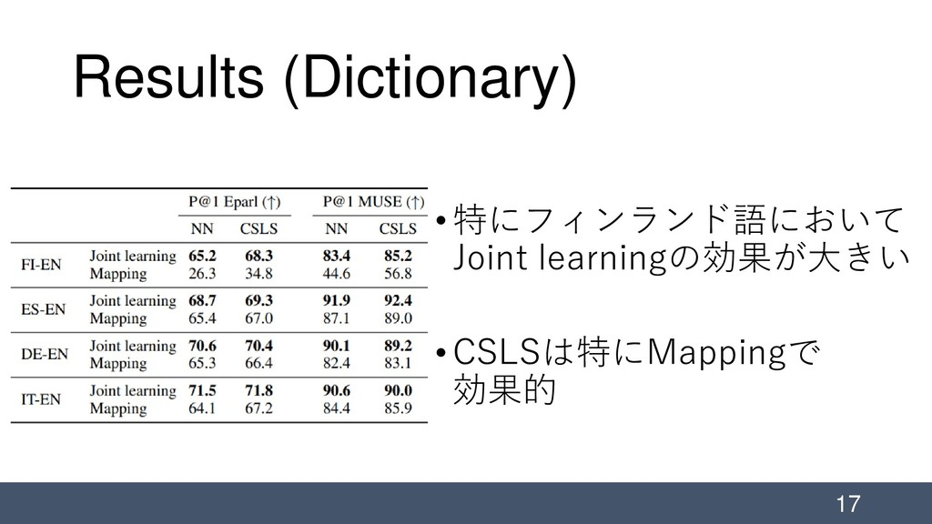 Results (Dictionary) •特にフィンランド語において Joint learn...