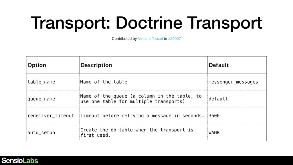 Transport: Doctrine Transport Contributed by Vi...