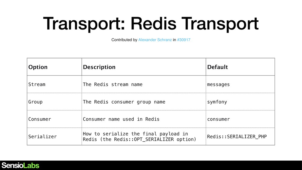 Transport: Redis Transport Contributed by Alexa...