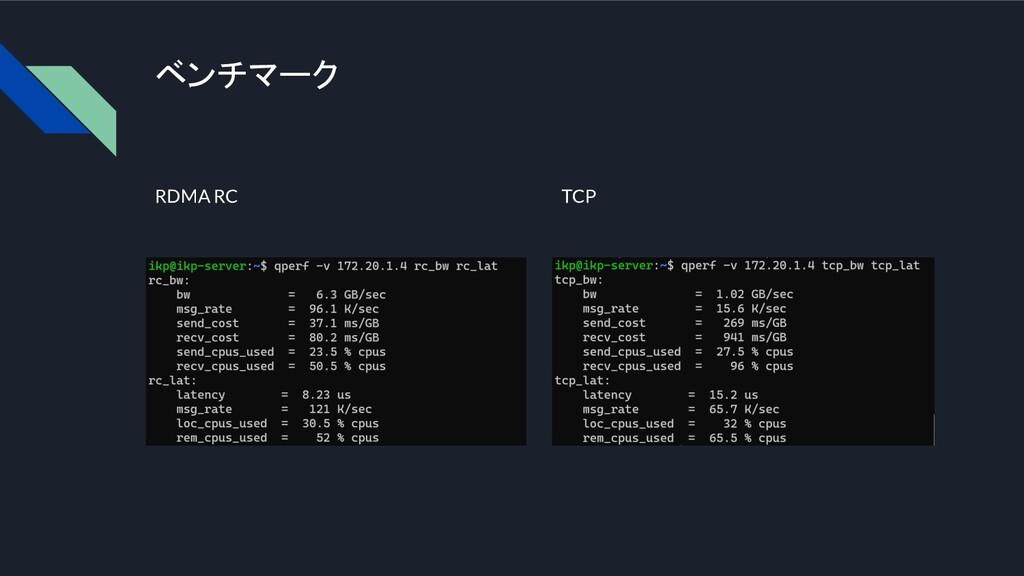 ベンチマーク RDMA RC TCP