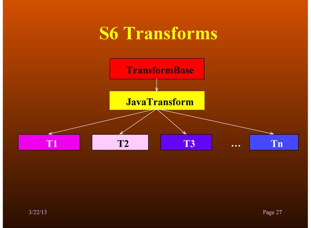 S6 Transforms 3/22/13 Page 27 TransformBase Jav...