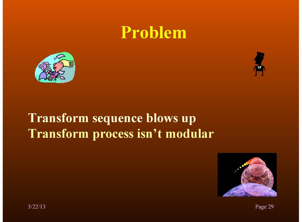 Problem Transform sequence blows up Transform p...