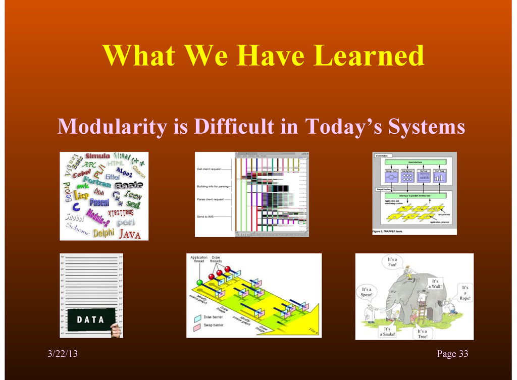 What We Have Learned Modularity is Difficult in...